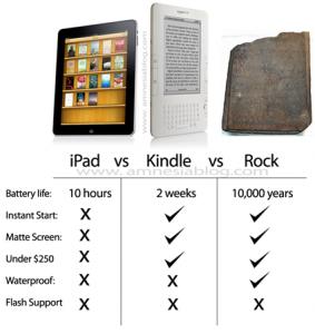 iPad kontra Kindle kontra...kamień